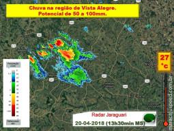 Maracaju: Chuva na região de Vista Alegre