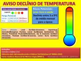 Maracaju: Aviso de Chuvas Intensas e Declínio de Temperatura