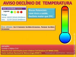 Maracaju: Aviso de Declínio de Temperatura