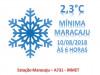 Maracaju: Baixa temperatura causa geada em Maracaju