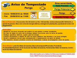 Maracaju: Aviso de Tempestade