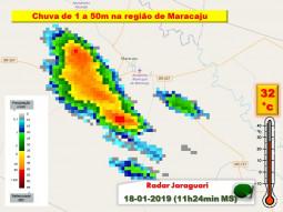 Potencial de chuva pesada na região de Maracaju