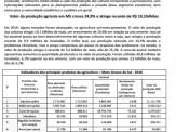 Maracaju é destaque entre 20 maiores produtores de soja do país no ano de 2018, segundo informações do IBGE