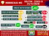 Maracaju atinge estado crítico em quantidade de casos ativos do COVID-19. 110 pessoas infectadas