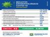 29 novos casos de Covid-19 são registrados em Maracaju nesta segunda-feira (29)