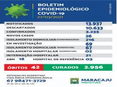 Maracaju: Irmão de condutora de motocicleta que sofreu acidente na Vila Juquita, morre neste domingo devido ao COVID-19