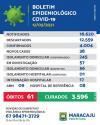 Nesta quarta-feira (12), Maracaju registra 38 novos casos de COVID-19