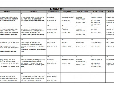 Plantões das Farmácias e Drogarias para o Mês de Maio/2021 em Maracaju