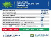 """Maracaju: Polícia Militar aprende e conduz 20 pessoas por """"Infração de Medida Sanitária Preventiva"""""""