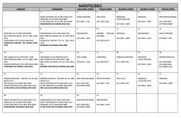 Plantões das Farmácias e Drogarias para o Mês de Agosto/2021 em Maracaju