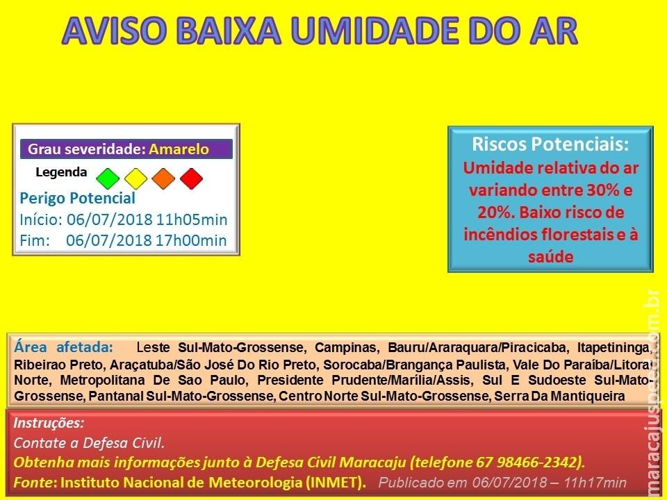 Maracaju: Aviso de Baixa Umidade no Ar