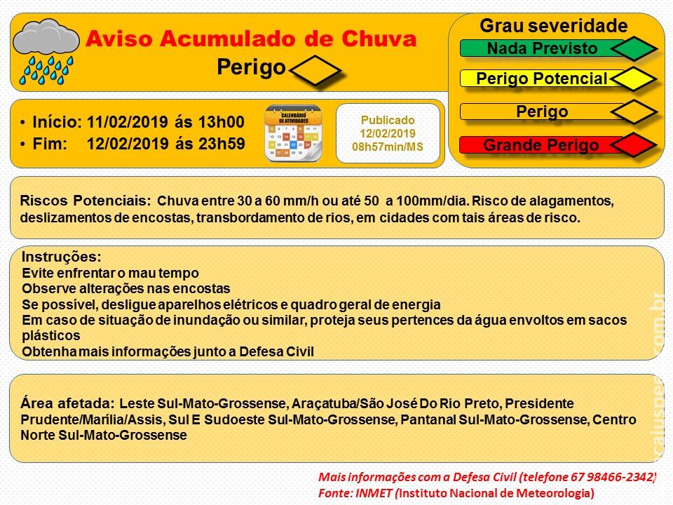 Maracaju: Aviso de Acumulado de Chuva