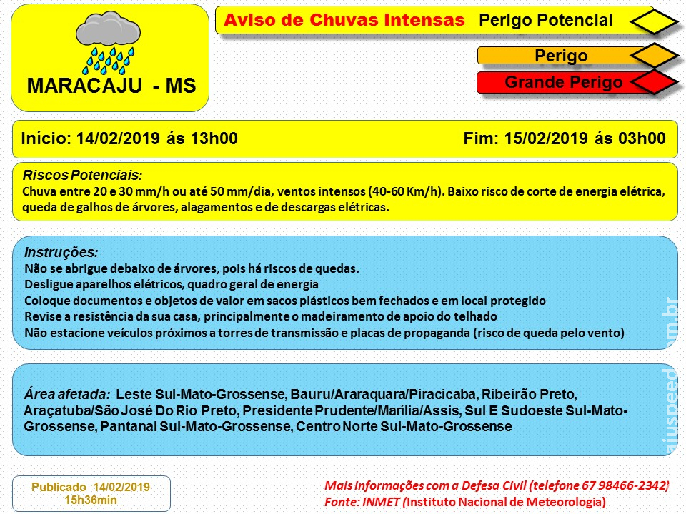 Maracaju: Aviso de Chuvas Intensas