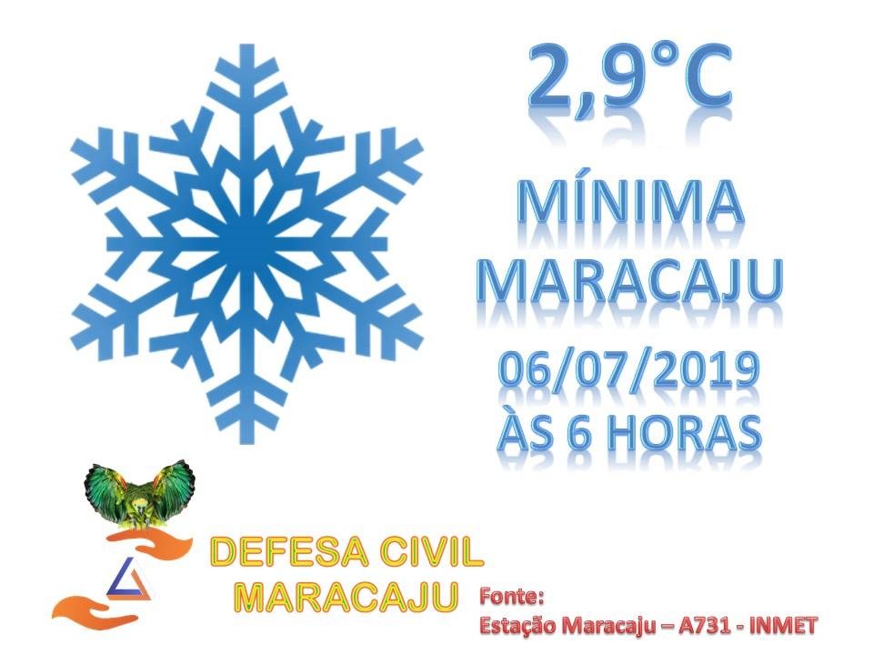 Maracaju: Mínima registrada hoje