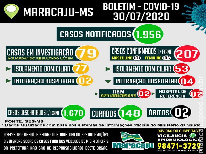 Maracaju: Secretaria Municipal de Saúde age de forma irresponsável com veículos de comunicação, e NÃO passa informações aos meios de comunicação e imprensa