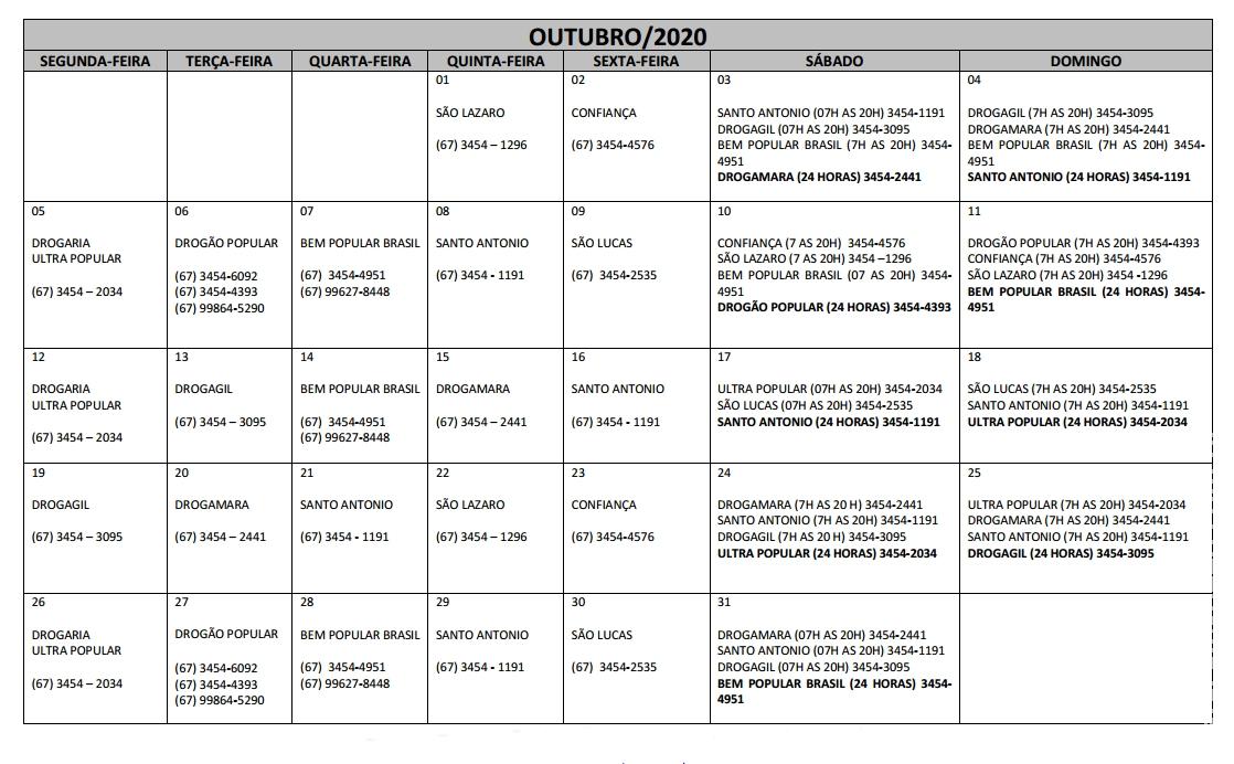 Plantões das Farmácias e Drogarias para o Mês de Outubro/2020 em Maracaju