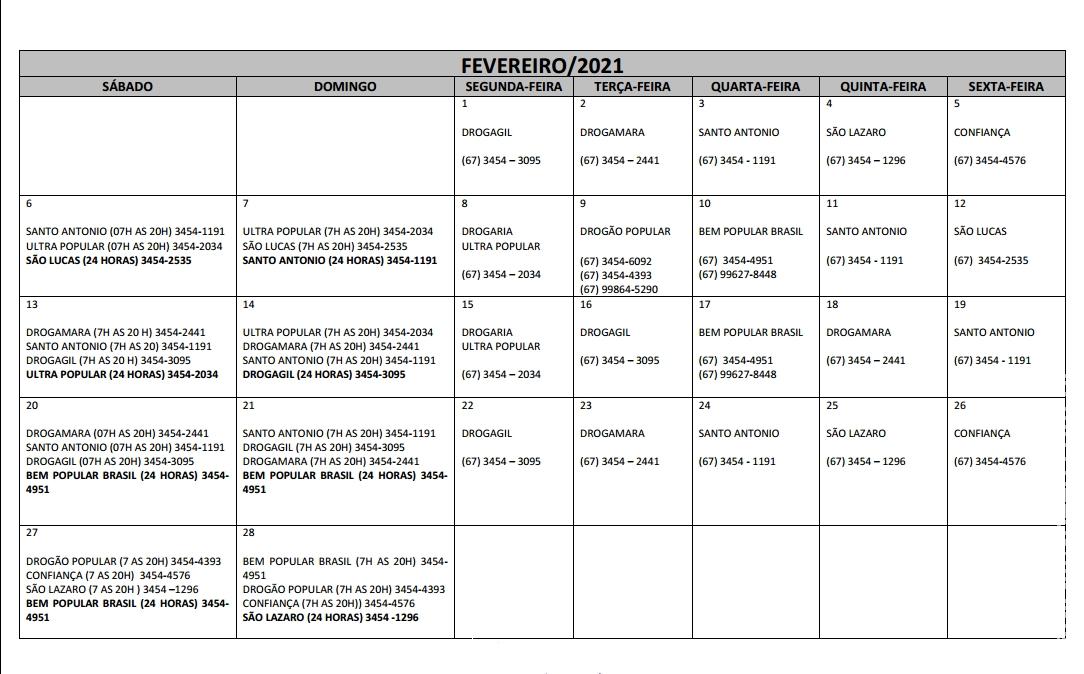 Plantões das Farmácias e Drogarias para o Mês de Fevereiro/2021 em Maracaju