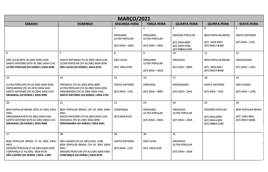 Plantões das Farmácias e Drogarias para o Mês de Março/2021 em Maracaju