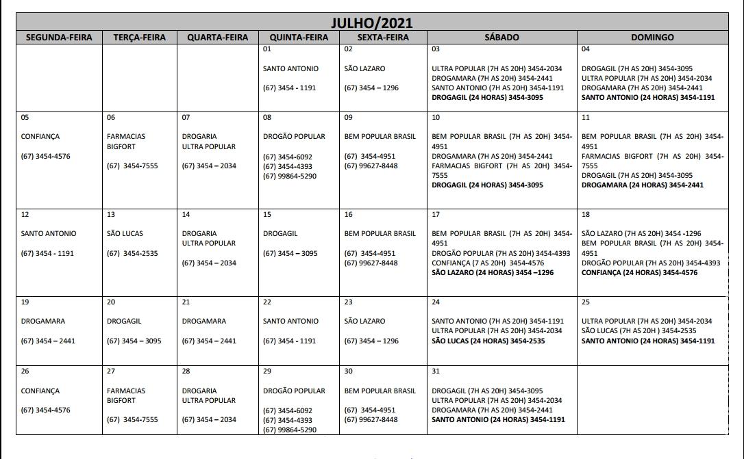 Plantões das Farmácias e Drogarias para o Mês de Julho/2021 em Maracaju